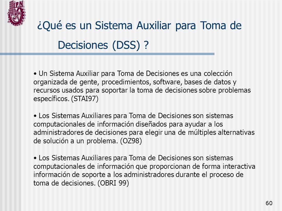 60 ¿Qué es un Sistema Auxiliar para Toma de Decisiones (DSS) ? Un Sistema Auxiliar para Toma de Decisiones es una colección organizada de gente, proce
