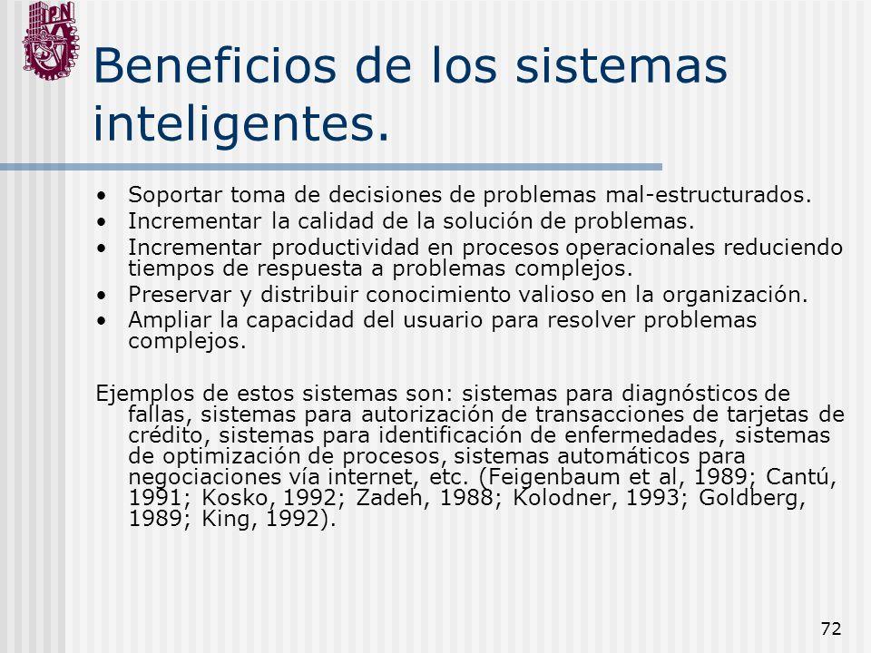 72 Beneficios de los sistemas inteligentes. Soportar toma de decisiones de problemas mal-estructurados. Incrementar la calidad de la solución de probl