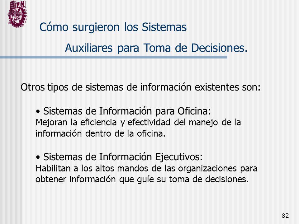 82 Cómo surgieron los Sistemas Auxiliares para Toma de Decisiones. Otros tipos de sistemas de información existentes son: Sistemas de Información para