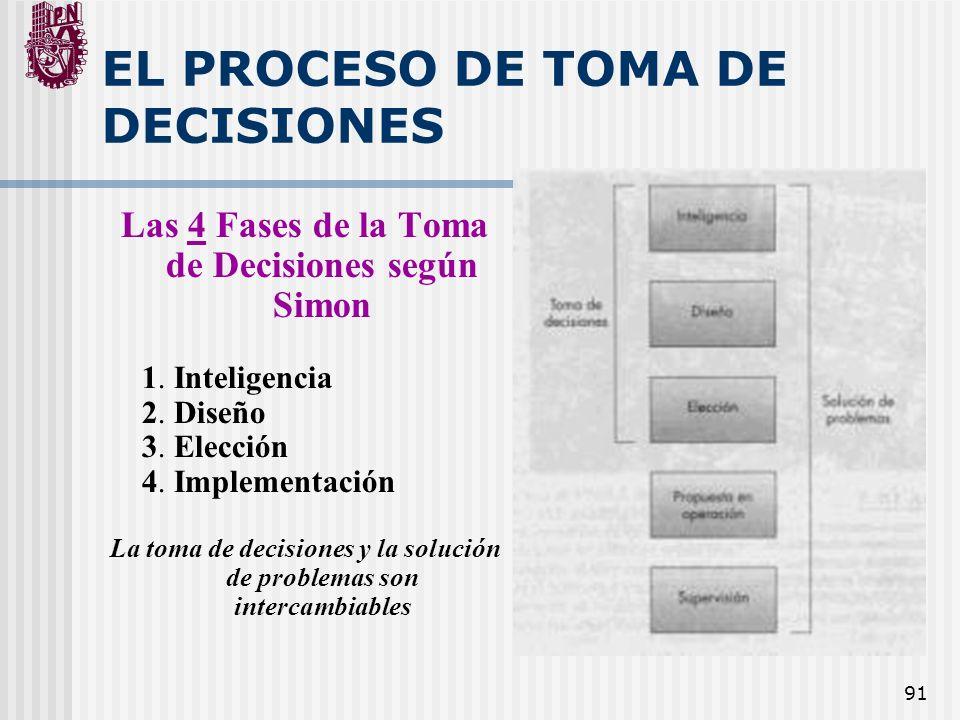91 EL PROCESO DE TOMA DE DECISIONES Las 4 Fases de la Toma de Decisiones según Simon 1. Inteligencia 2. Diseño 3. Elección 4. Implementación La toma d