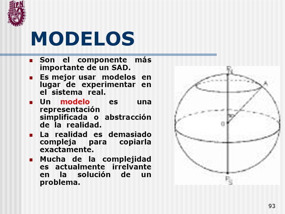 93 MODELOS Son el componente más importante de un SAD. Es mejor usar modelos en lugar de experimentar en el sistema real. Un modelo es una representac
