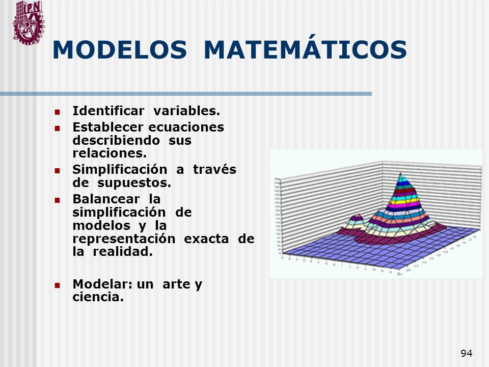 94 MODELOS MATEMÁTICOS Identificar variables. Establecer ecuaciones describiendo sus relaciones. Simplificación a través de supuestos. Balancear la si