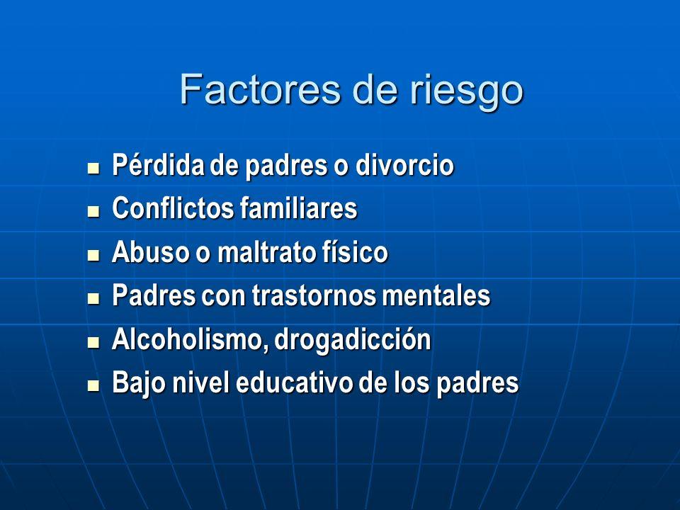 Factores de riesgo Resiliente Factores protectores