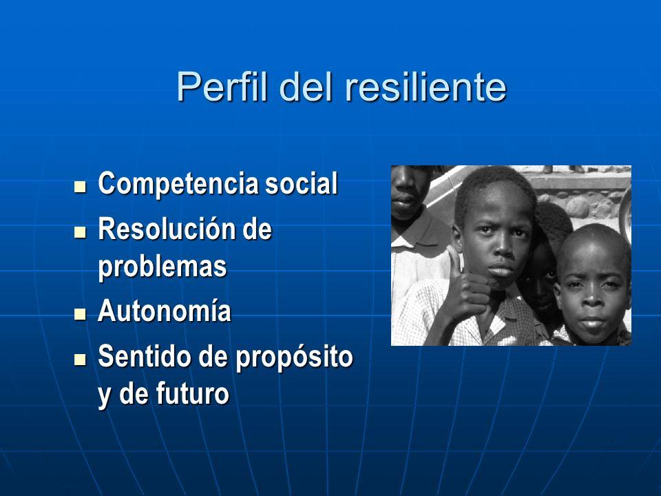 Atributos asociados con la posibilidad de desarrollar resiliencia: Atributos asociados con la posibilidad de desarrollar resiliencia: Control de emoci