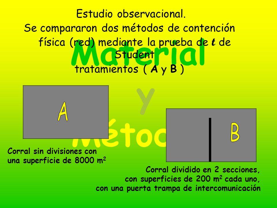 Material y Método: Estudio observacional.