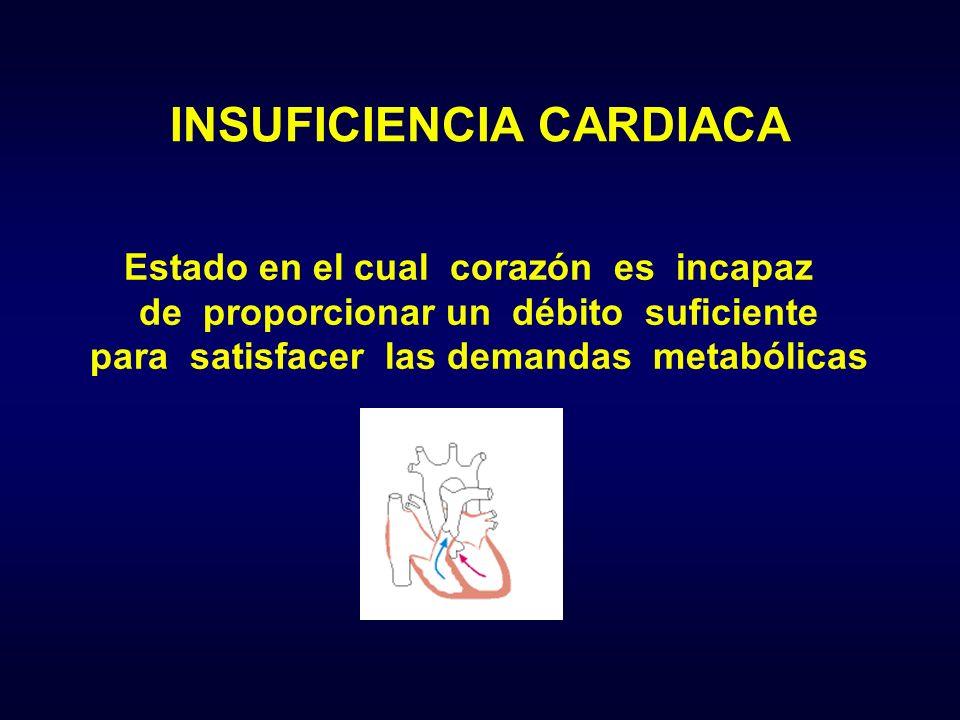 Estado en el cual corazón es incapaz de proporcionar un débito suficiente para satisfacer las demandas metabólicas INSUFICIENCIA CARDIACA