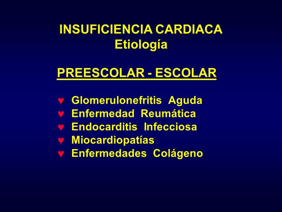 PREESCOLAR - ESCOLAR Glomerulonefritis Aguda Enfermedad Reumática Endocarditis Infecciosa Miocardiopatías Enfermedades Colágeno INSUFICIENCIA CARDIACA