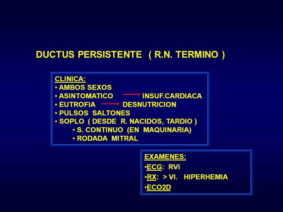 DUCTUS PERSISTENTE ( R.N. TERMINO ) EXAMENES: ECG: RVI RX: > VI. HIPERHEMIA ECO2D CLINICA: AMBOS SEXOS ASINTOMATICO INSUF.CARDIACA EUTROFIA DESNUTRICI