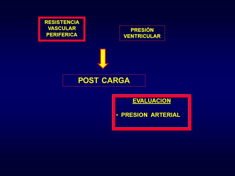 POST CARGA RESISTENCIA VASCULAR PERIFERICA PRESIÓN VENTRICULAR EVALUACION PRESION ARTERIAL