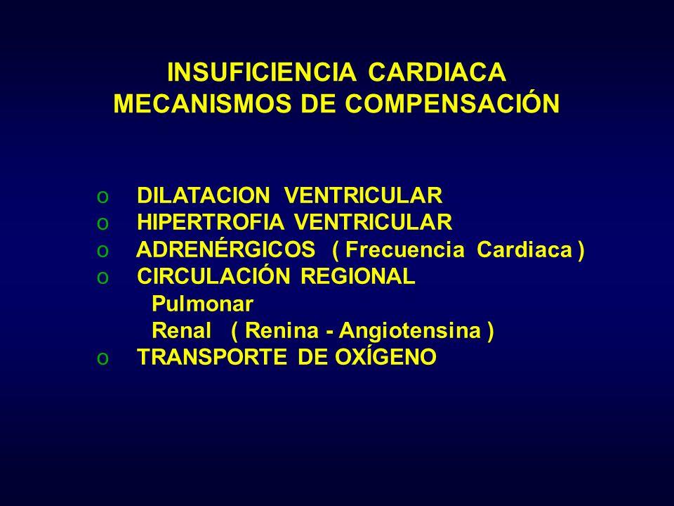 o DILATACION VENTRICULAR o HIPERTROFIA VENTRICULAR o ADRENÉRGICOS ( Frecuencia Cardiaca ) o CIRCULACIÓN REGIONAL Pulmonar Renal ( Renina - Angiotensin