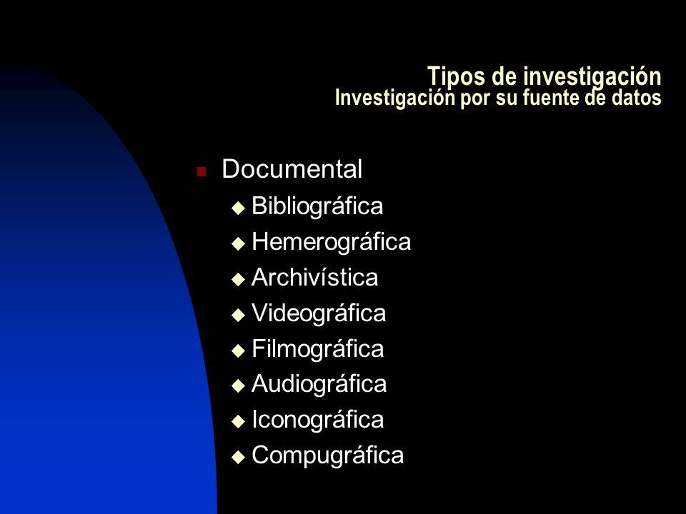 Tipos de investigación Investigación por su fuente de datos Documental Bibliográfica Hemerográfica Archivística Videográfica Filmográfica Audiográfica Iconográfica Compugráfica