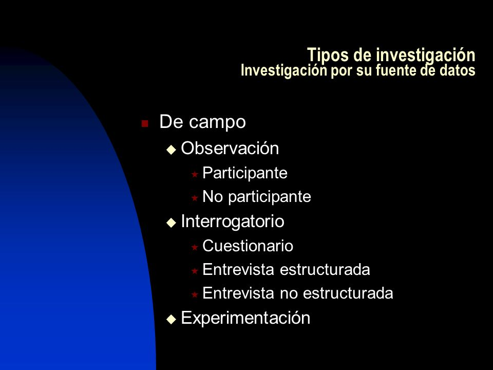 Tipos de investigación Investigación por su fuente de datos De campo Observación Participante No participante Interrogatorio Cuestionario Entrevista estructurada Entrevista no estructurada Experimentación