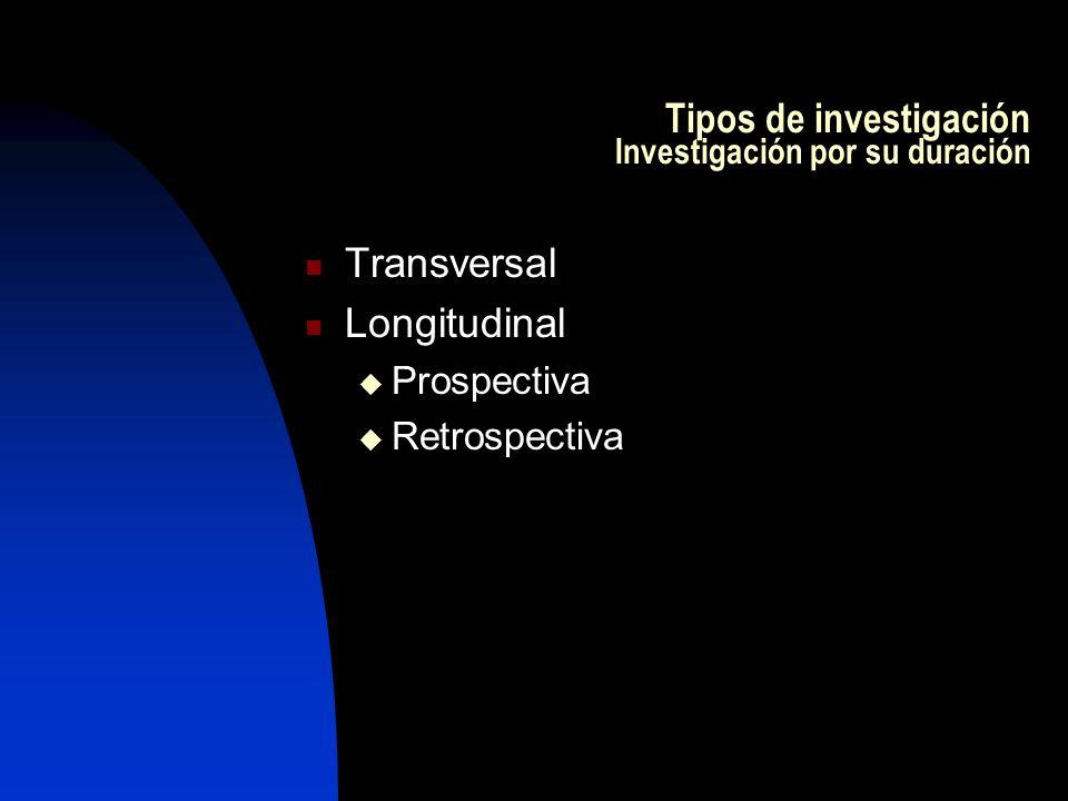 Tipos de investigación Investigación por su duración Transversal Longitudinal Prospectiva Retrospectiva