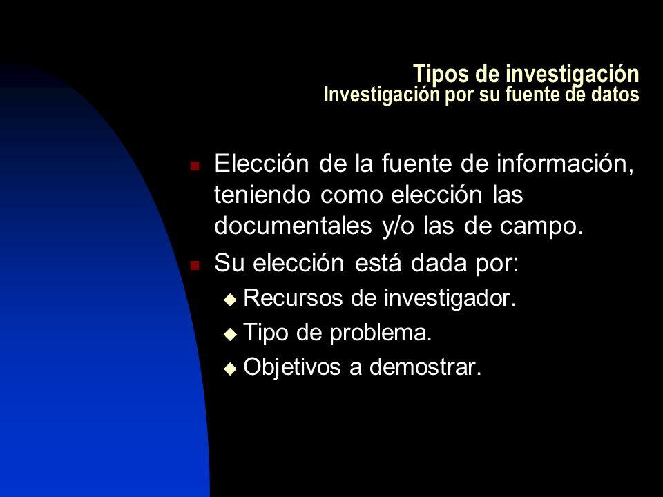 Tipos de investigación Investigación por su fuente de datos Elección de la fuente de información, teniendo como elección las documentales y/o las de campo.