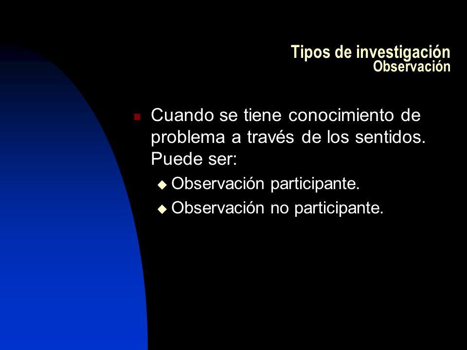 Tipos de investigación Observación Cuando se tiene conocimiento de problema a través de los sentidos.