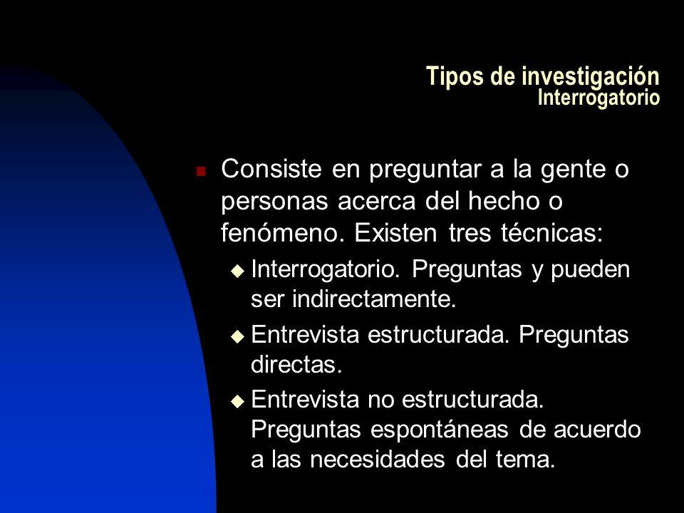 Tipos de investigación Interrogatorio Consiste en preguntar a la gente o personas acerca del hecho o fenómeno.