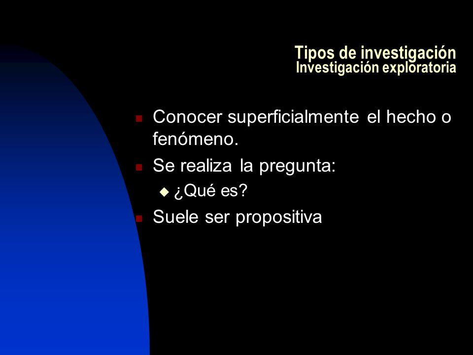 Tipos de investigación Investigación exploratoria Conocer superficialmente el hecho o fenómeno.