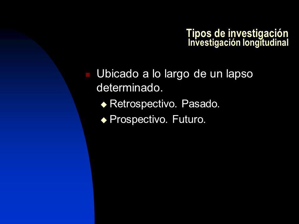 Tipos de investigación Investigación longitudinal Ubicado a lo largo de un lapso determinado.
