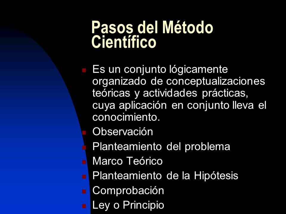 Pasos del Método Científico Es un conjunto lógicamente organizado de conceptualizaciones teóricas y actividades prácticas, cuya aplicación en conjunto lleva el conocimiento.