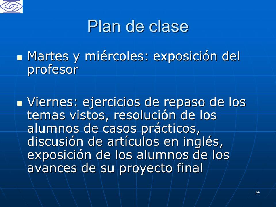 14 Plan de clase Martes y miércoles: exposición del profesor Martes y miércoles: exposición del profesor Viernes: ejercicios de repaso de los temas vi