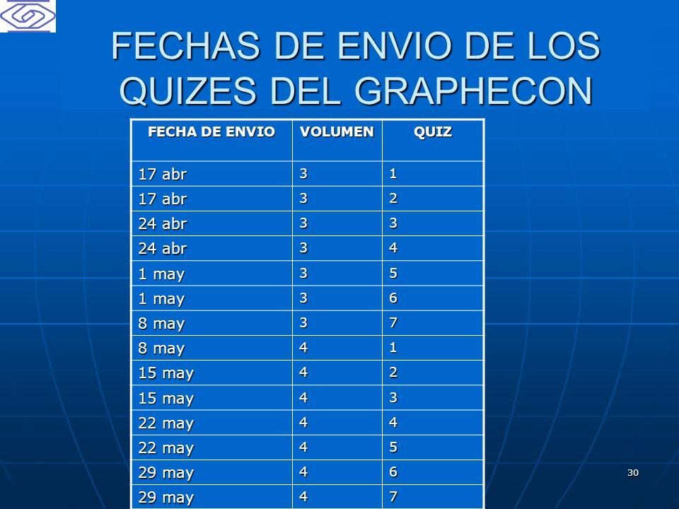30 FECHAS DE ENVIO DE LOS QUIZES DEL GRAPHECON FECHA DE ENVIO VOLUMENQUIZ 17 abr 31 32 24 abr 33 34 1 may 35 36 8 may 37 41 15 may 42 43 22 may 44 45