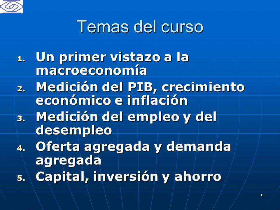 8 Temas del curso 1. Un primer vistazo a la macroeconomía 2. Medición del PIB, crecimiento económico e inflación 3. Medición del empleo y del desemple
