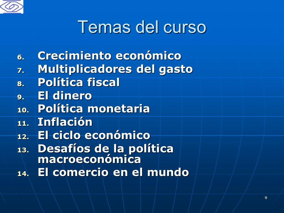 9 Temas del curso 6. Crecimiento económico 7. Multiplicadores del gasto 8. Política fiscal 9. El dinero 10. Política monetaria 11. Inflación 12. El ci