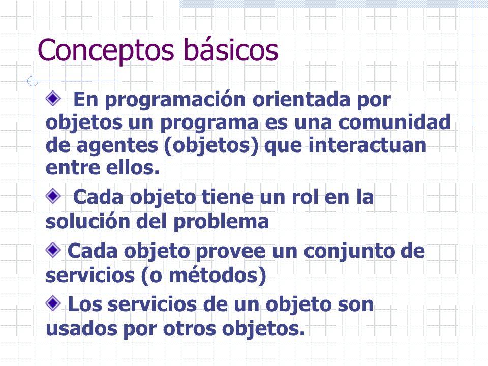 Conceptos básicos En programación orientada por objetos un programa es una comunidad de agentes (objetos) que interactuan entre ellos. Cada objeto tie
