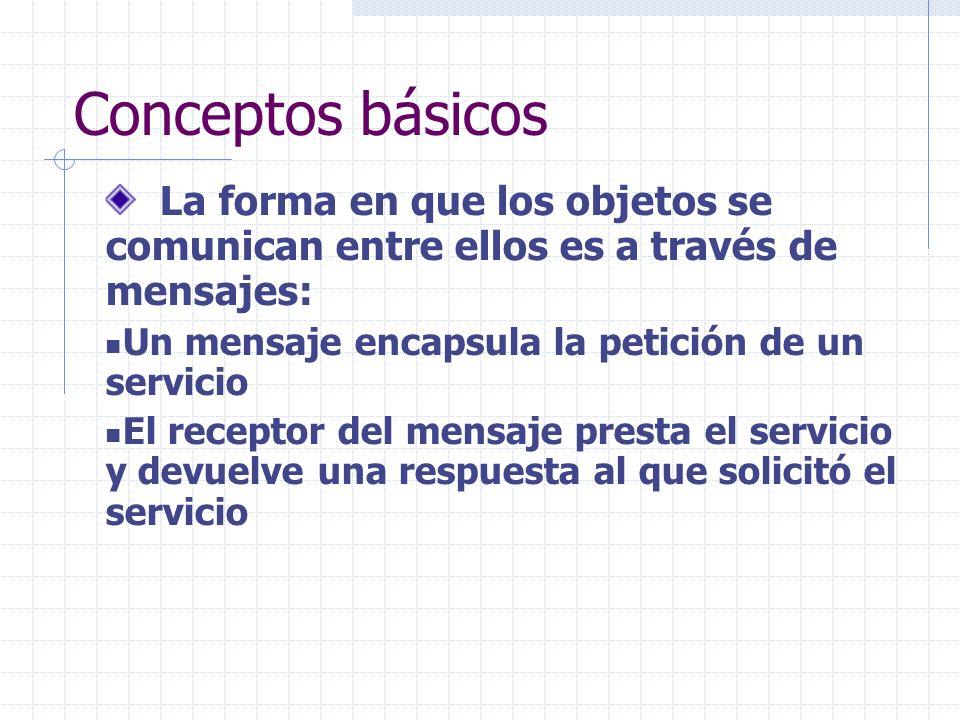 Conceptos básicos La forma en que los objetos se comunican entre ellos es a través de mensajes: Un mensaje encapsula la petición de un servicio El rec