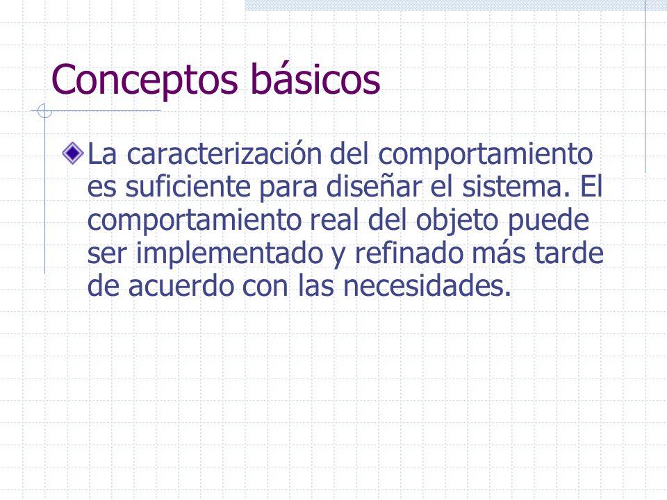 Conceptos básicos La caracterización del comportamiento es suficiente para diseñar el sistema. El comportamiento real del objeto puede ser implementad