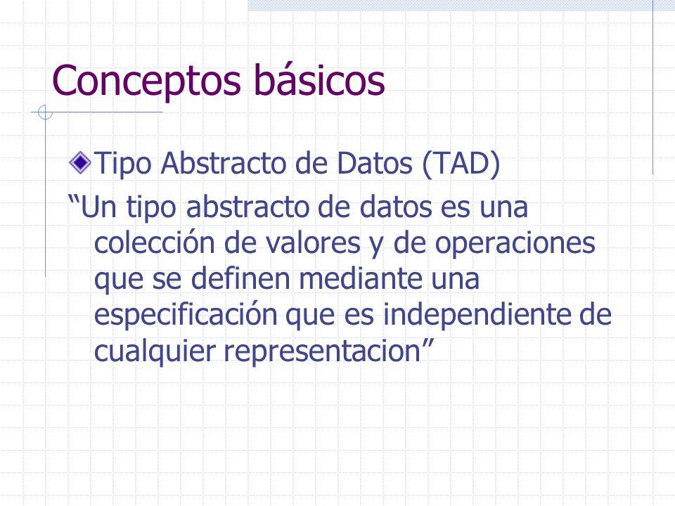Conceptos básicos Tipo Abstracto de Datos (TAD) Un tipo abstracto de datos es una colección de valores y de operaciones que se definen mediante una es