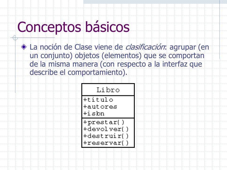 Conceptos básicos La noción de Clase viene de clasificación: agrupar (en un conjunto) objetos (elementos) que se comportan de la misma manera (con res