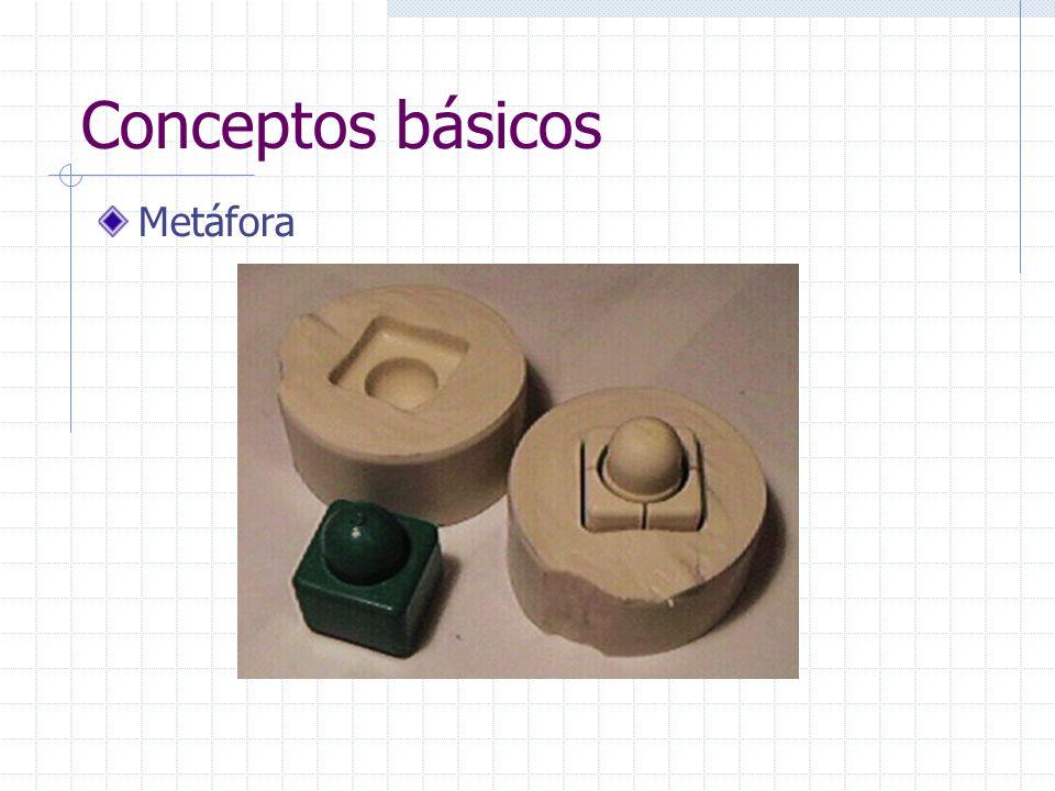 Conceptos básicos Metáfora