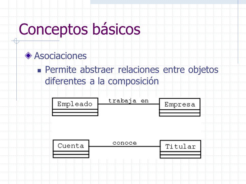 Conceptos básicos Asociaciones Permite abstraer relaciones entre objetos diferentes a la composición