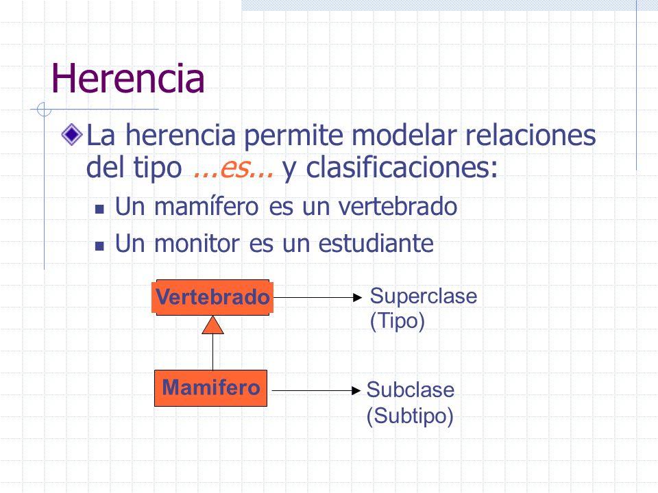 Herencia La herencia permite modelar relaciones del tipo...es... y clasificaciones: Un mamífero es un vertebrado Un monitor es un estudiante Superclas