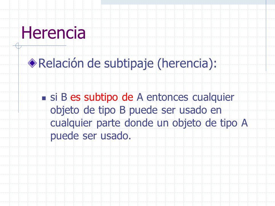 Herencia Relación de subtipaje (herencia): si B es subtipo de A entonces cualquier objeto de tipo B puede ser usado en cualquier parte donde un objeto