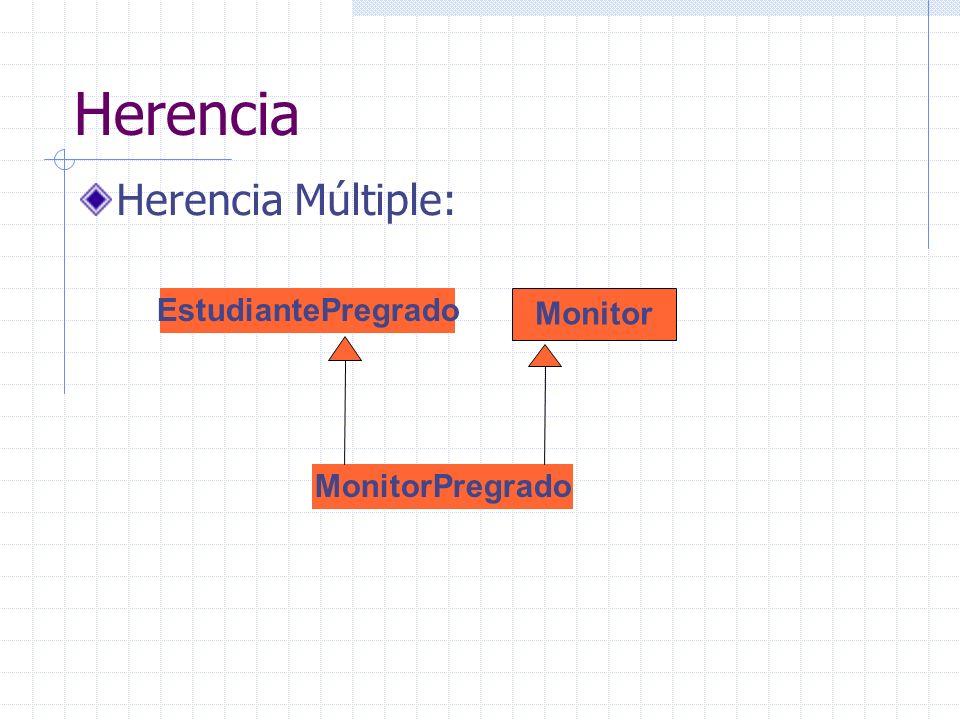 Herencia Monitor MonitorPregrado EstudiantePregrado Herencia Múltiple: