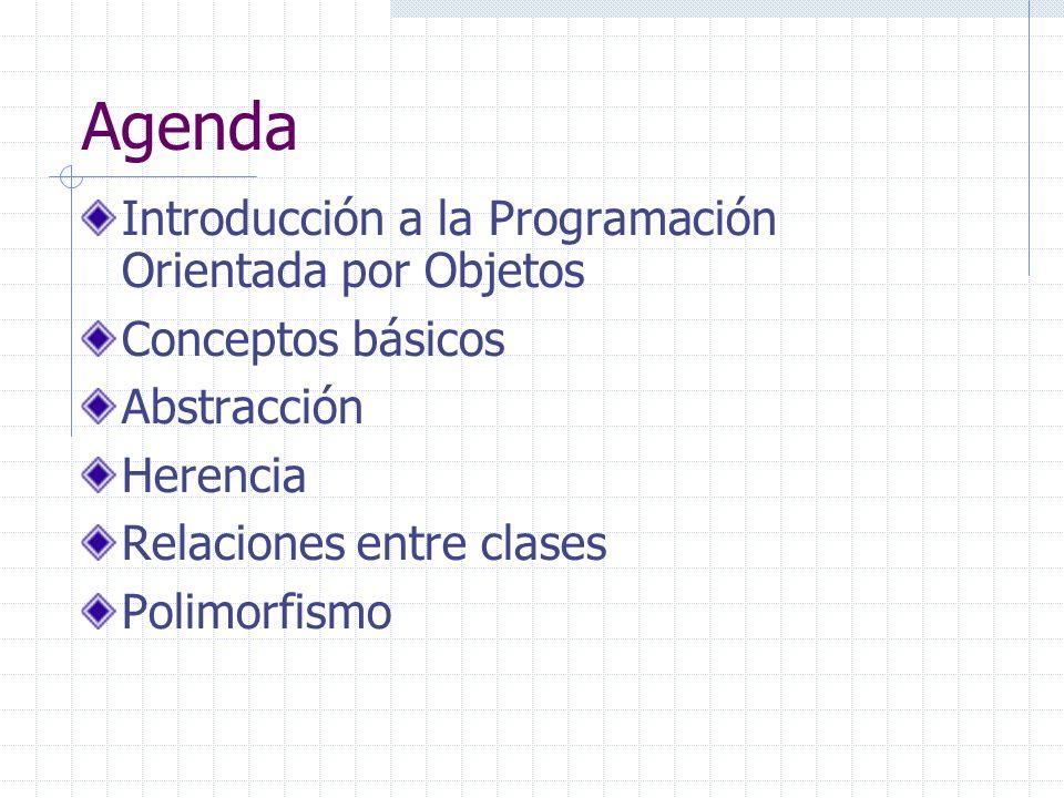 Agenda Introducción a la Programación Orientada por Objetos Conceptos básicos Abstracción Herencia Relaciones entre clases Polimorfismo