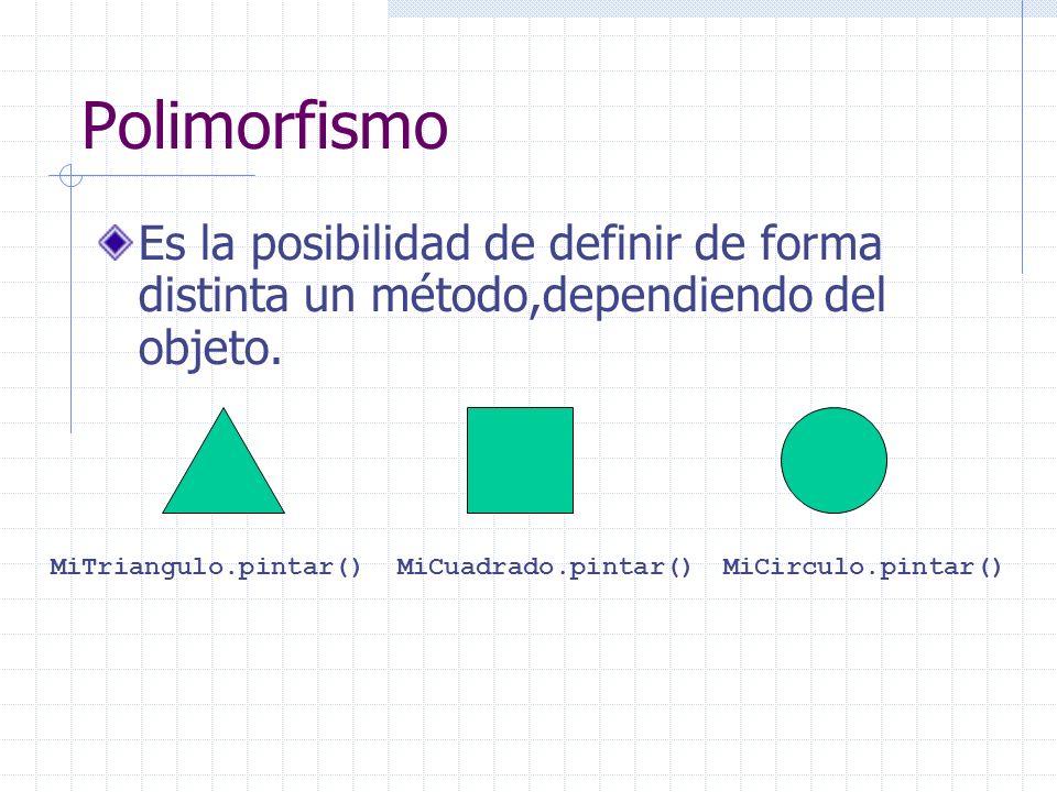 Polimorfismo Es la posibilidad de definir de forma distinta un método,dependiendo del objeto. MiCuadrado.pintar()MiCirculo.pintar()MiTriangulo.pintar(