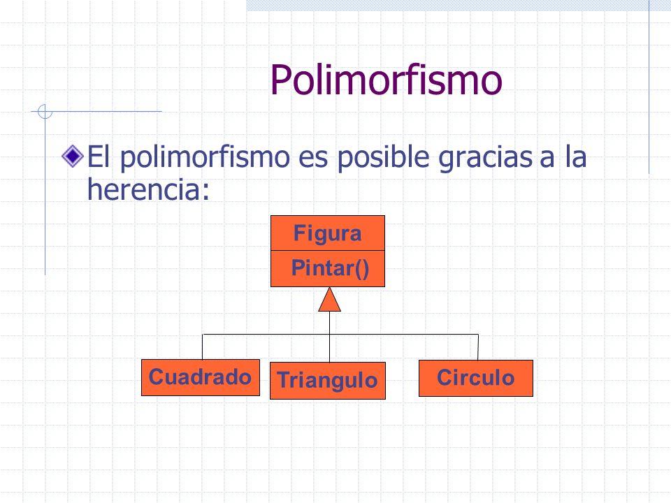 Polimorfismo El polimorfismo es posible gracias a la herencia: FiguraTriangulo Pintar()CuadradoCirculo