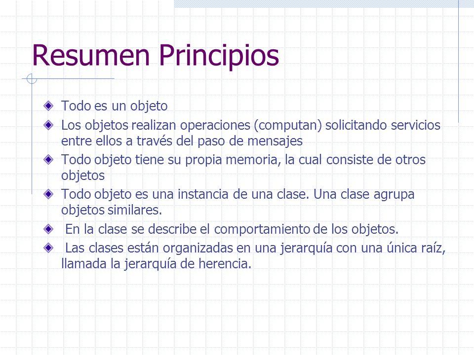 Resumen Principios Todo es un objeto Los objetos realizan operaciones (computan) solicitando servicios entre ellos a través del paso de mensajes Todo