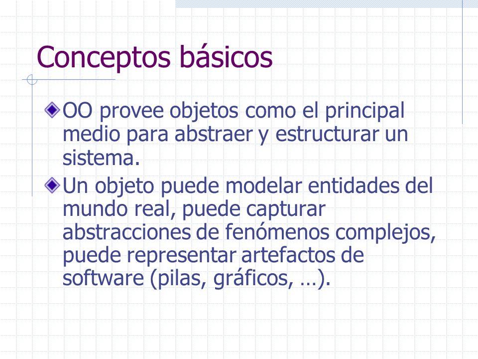 Conceptos básicos OO provee objetos como el principal medio para abstraer y estructurar un sistema. Un objeto puede modelar entidades del mundo real,