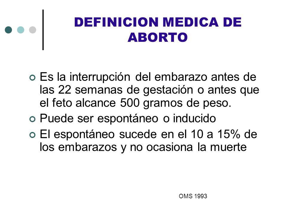 DEFINICION MEDICA DE ABORTO Es la interrupción del embarazo antes de las 22 semanas de gestación o antes que el feto alcance 500 gramos de peso. Puede