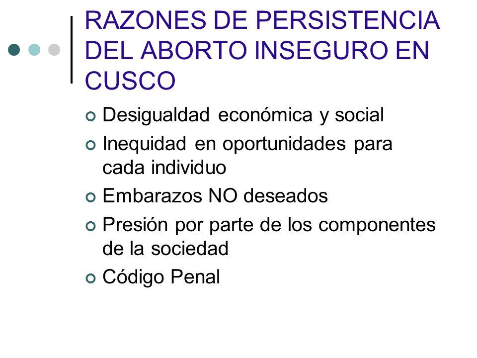 RAZONES DE PERSISTENCIA DEL ABORTO INSEGURO EN CUSCO Desigualdad económica y social Inequidad en oportunidades para cada individuo Embarazos NO desead