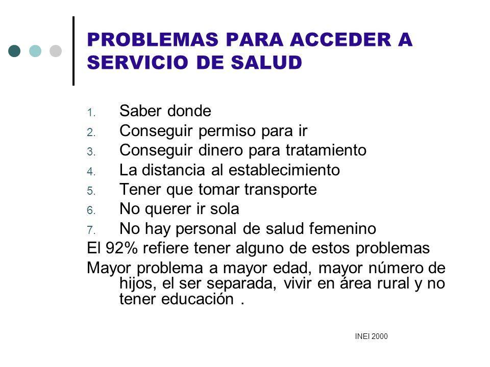 PROBLEMAS PARA ACCEDER A SERVICIO DE SALUD 1. Saber donde 2. Conseguir permiso para ir 3. Conseguir dinero para tratamiento 4. La distancia al estable
