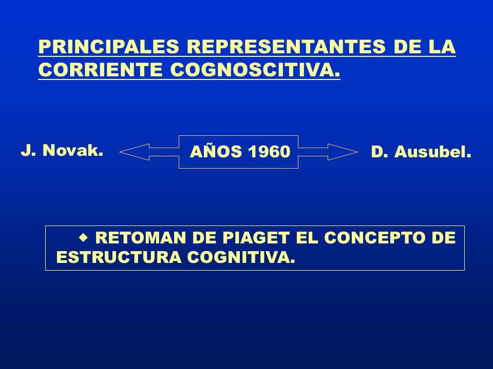 PRINCIPALES REPRESENTANTES DE LA CORRIENTE COGNOSCITIVA. AÑOS 1960 D. Ausubel. J. Novak. RETOMAN DE PIAGET EL CONCEPTO DE ESTRUCTURA COGNITIVA.
