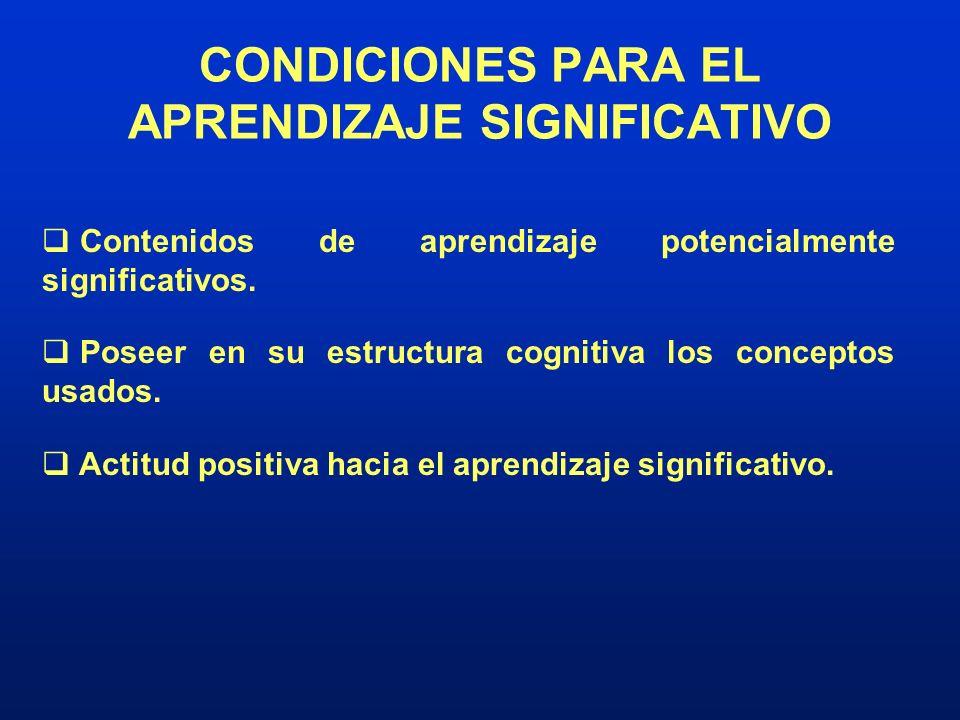 CONDICIONES PARA EL APRENDIZAJE SIGNIFICATIVO Contenidos de aprendizaje potencialmente significativos. Poseer en su estructura cognitiva los conceptos