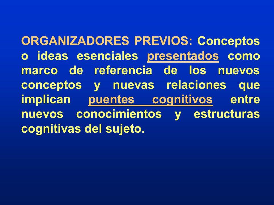 ORGANIZADORES PREVIOS: Conceptos o ideas esenciales presentados como marco de referencia de los nuevos conceptos y nuevas relaciones que implican puen