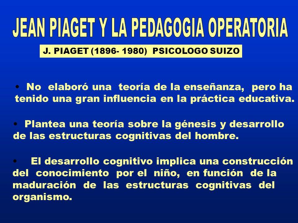 J. PIAGET (1896- 1980) PSICOLOGO SUIZO No elaboró una teoría de la enseñanza, pero ha tenido una gran influencia en la práctica educativa. Plantea una