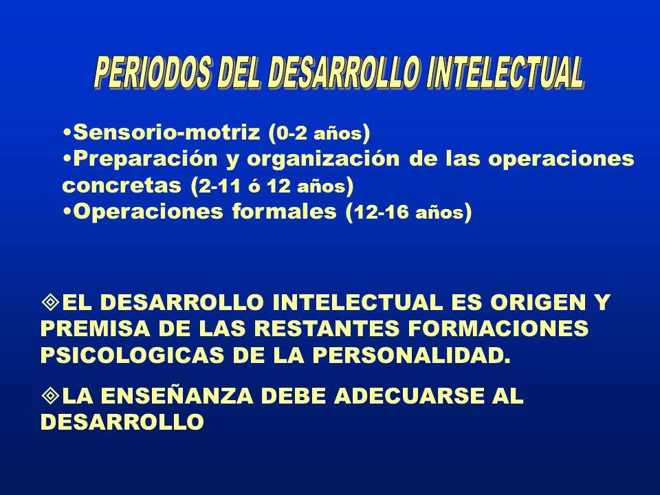 Sensorio-motriz ( 0-2 años ) Preparación y organización de las operaciones concretas ( 2-11 ó 12 años ) Operaciones formales ( 12-16 años ) EL DESARRO